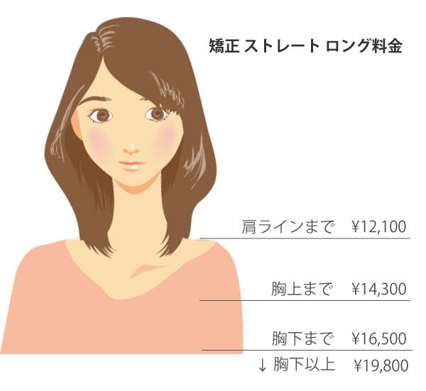 艶髪矯正ロング料金